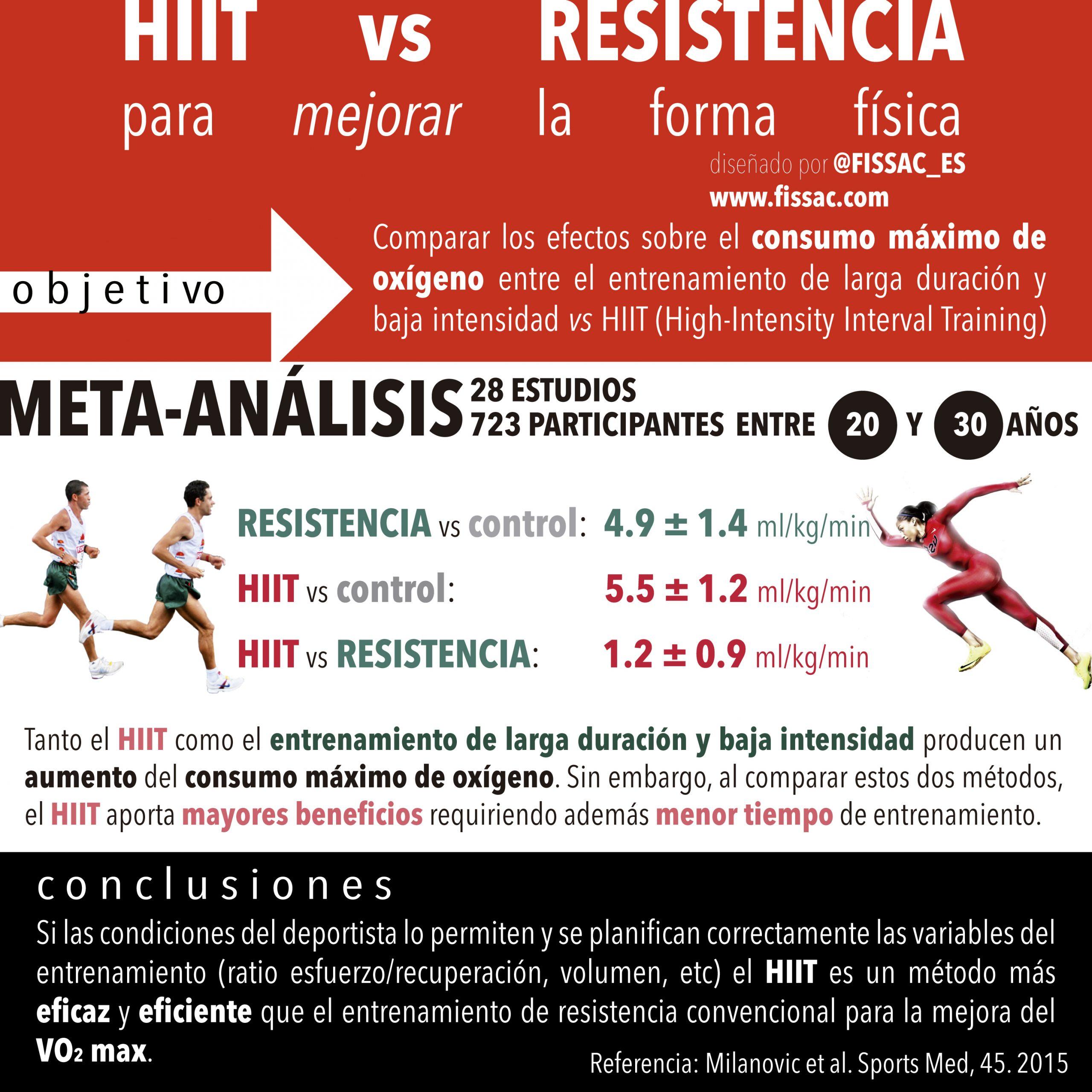 HIIT vs resistencia_1